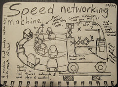 time-efficient networking