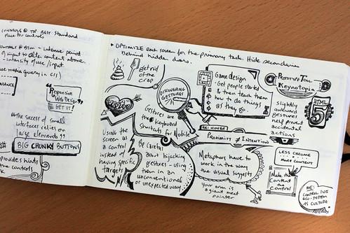 Sketch notes (Josh Clark workshop)