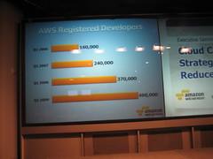 amazon cloud computing workshop