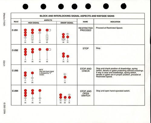 CSX C O R A Railroad Signal Chart - a photo on Flickriver