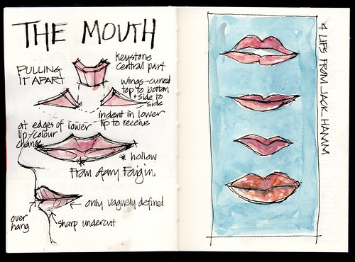 EDiM 02b_Reference Mouth