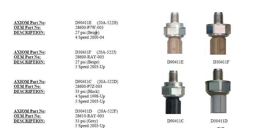 3rd and 4th gear pressure switches mixed up? - AcuraZine - Acura