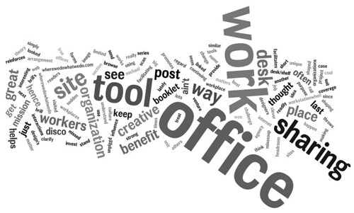 word cloud to date