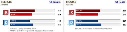 2006_results_cnn