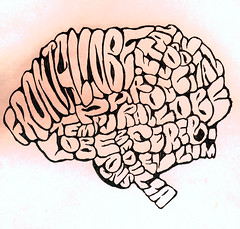 """Brain Vocab Sketch"" © 2009 by Zachary Veach"