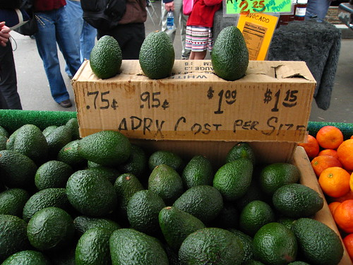 Avocado pricing