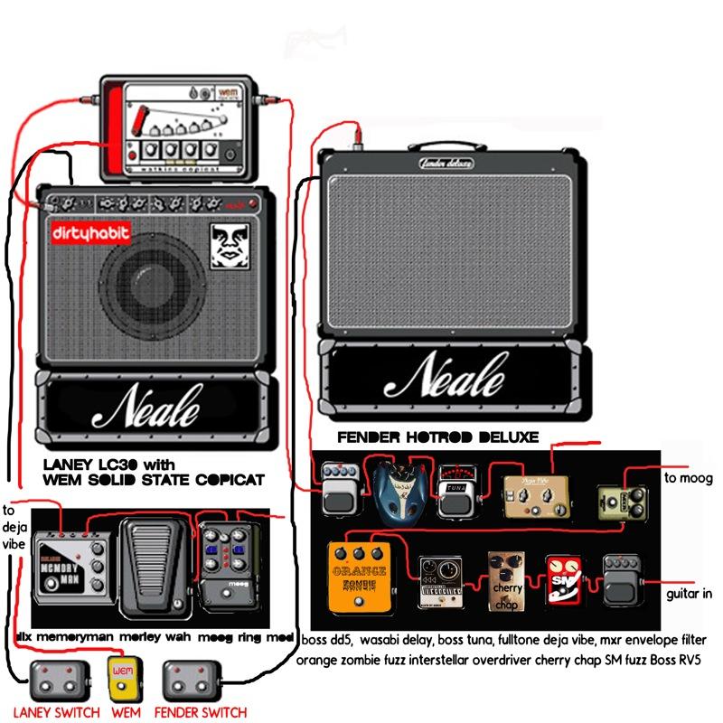 """OffsetGuitars.com � View topic - Show us your """"Guitar Geek"""" Rig"""