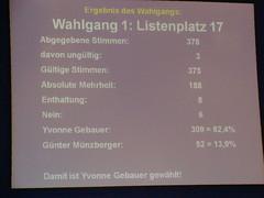 Wahlergebnis Yvonne Gebauer