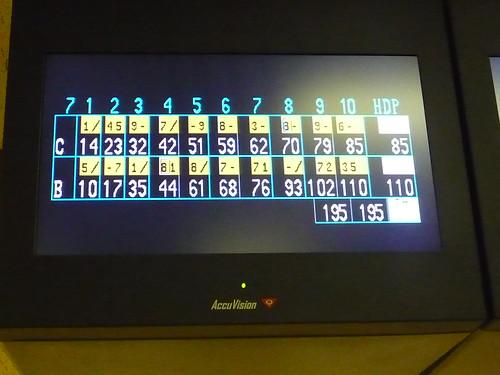 game 1 scores