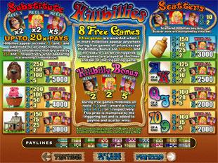 free Hillbillies slot mini symbol
