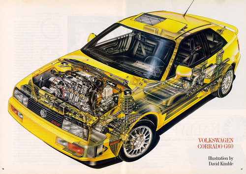 VW Corrado G60 Cutaway Drawing