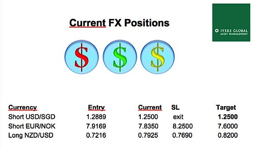 forex-positions