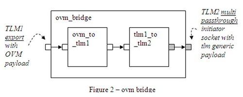 ESLV_Figure2