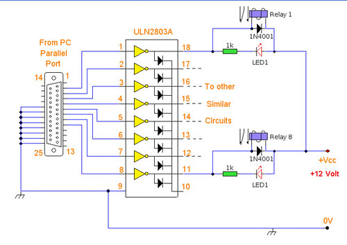 PC Output Interface