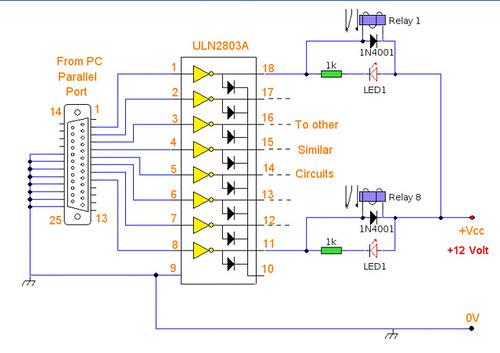 PC Output Interface