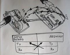 MIDI to Arduino over softserial (atduskgreg) Tags: oregon portland midi arduino