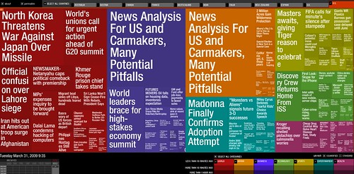 newsmap - Data Visualization