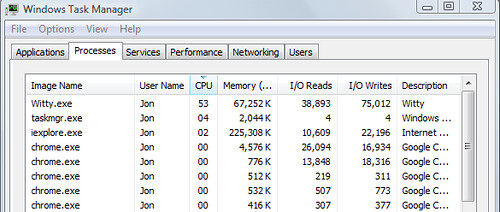 Witty - High CPU - Task Manager