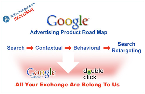 Google Advertising Product Road Map