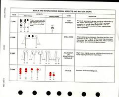 CSX C.O.R.A Railroad Signal Chart (Mark Vogel) Tags: railroad chicago train eisenbahn railway signal cora csx signaux chemindefer signale rulebook eisenbahnsignal boct operatingrules signalchart signaldiagram signalaspects chicagooperatingrulesassociation signalbilder