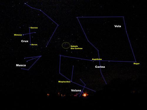 Historia de constelaciones con Jesús Callejo