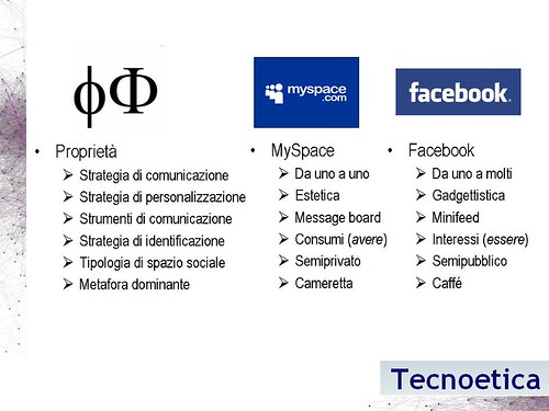 MySpace vs Facebook