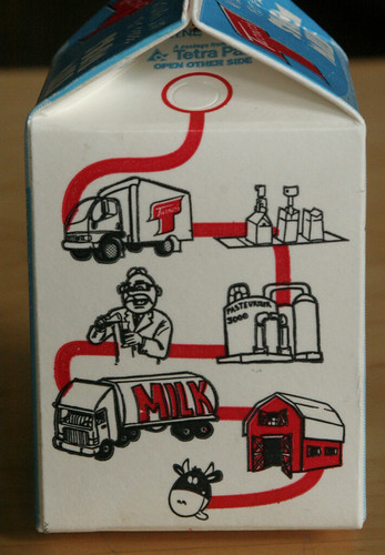 Bad packaging: Turner Milk