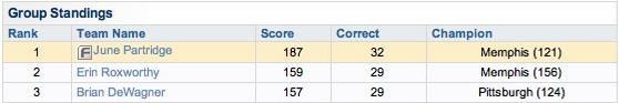 Pool Standings 1