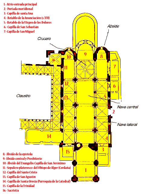 Planta de la Catedral de Jaca