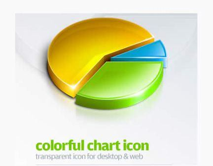 Colorful Chart