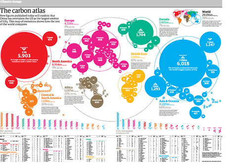 Carbon emissions 2008