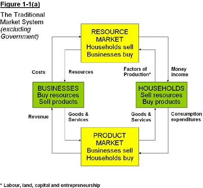 e business essay blog fifth business essay value of ebusiness ...