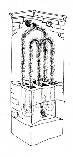 5 channel Swedish stove diagram