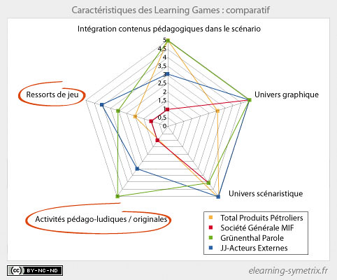 caracteristiques des learning games comparatif.jpg