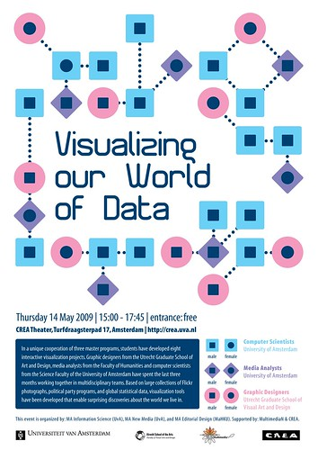 Visualizing our World of Data