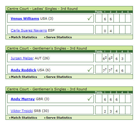 tennis results