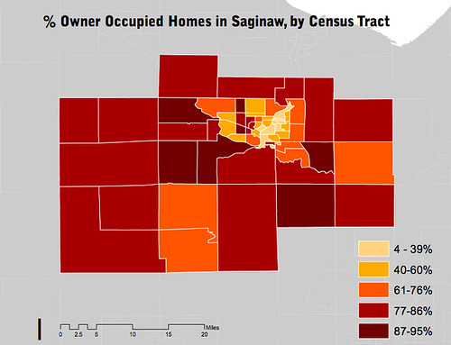 saginaw housing