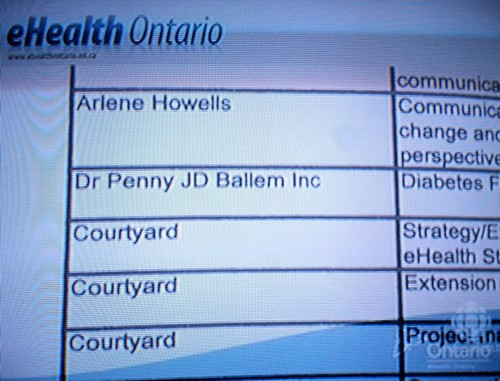 eHealth Ontario FOI'd by CBC National