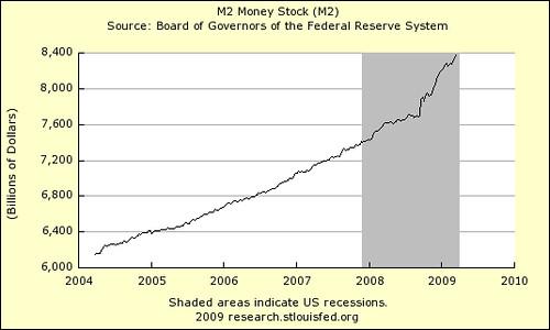 M@ Money Stock 327
