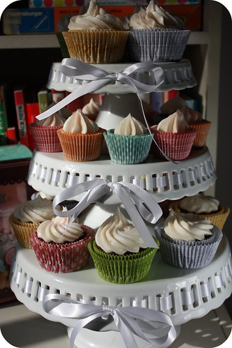 Cupcake Kit by you.