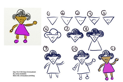 How to draw a cartoon character image by jonny goldstein from Flickr.com,
