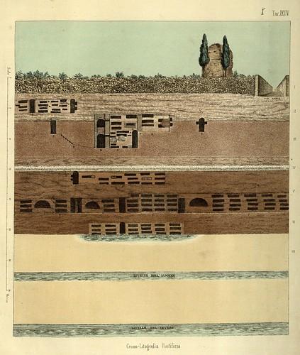 007- Seccion geologica y arquitectonica de la cripta de Lucina y cementerio de Calixto-La Roma sotterranea cristiana - © Universitätsbibliothek Heidelberg