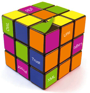 Semantic Web Rubik's Cube