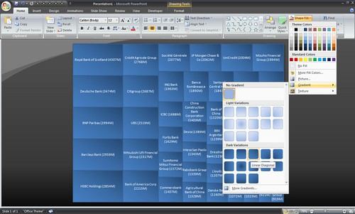Treemap in PowerPoint