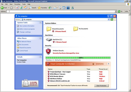 Adware/FastAntivirus Download Site