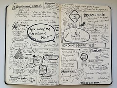 Dave Hogue: You want me to measure what?  / Fire on the Bay Meetup @ Adobe SF (squirrelmonkey) Tags: doodle research adobe qualitative quantitative sketchnotes uxdesign davehogue fireonthebay