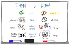 Learning Then and Now (darrel_rader) Tags: sketch learning informallearning sociallearning learningcircle