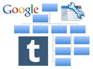 tumblr google webmaster tools sitemap