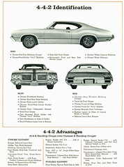 1971 Oldsmobile Cutlass 4-4-2 (coconv) Tags: pictures auto old classic cars car vintage magazine ads advertising cards photo 1971 flyer automobile post image photos antique postcard ad picture images 71 advertisement vehicles photographs card photograph postcards vehicle autos identification collectible collectors brochure range coupe automobiles olds oldsmobile dealer 442 cutlass prestige mucle hartop