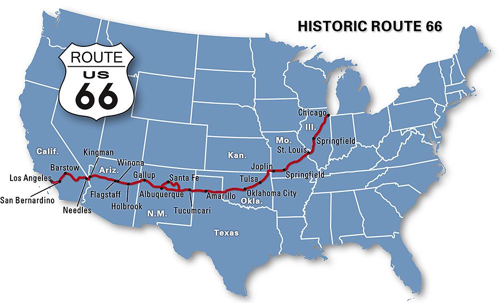дорога 66 США